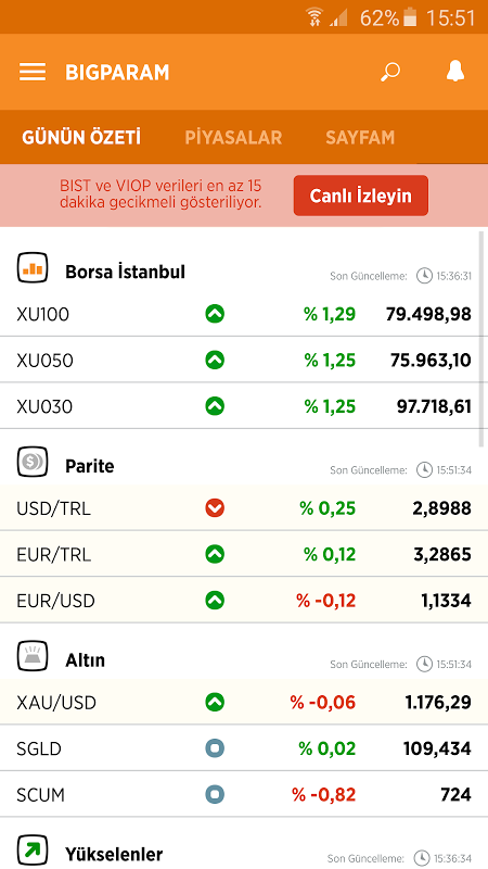 Bigpara - Borsa, Döviz, Hisse screenshot 2
