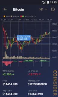 CoiNsider. Bitcoin /Altcoin Analysis Portfolio App screenshot 6