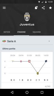 Onefootball - Calcio Risultati 8 2 0 Scarica APK per Android