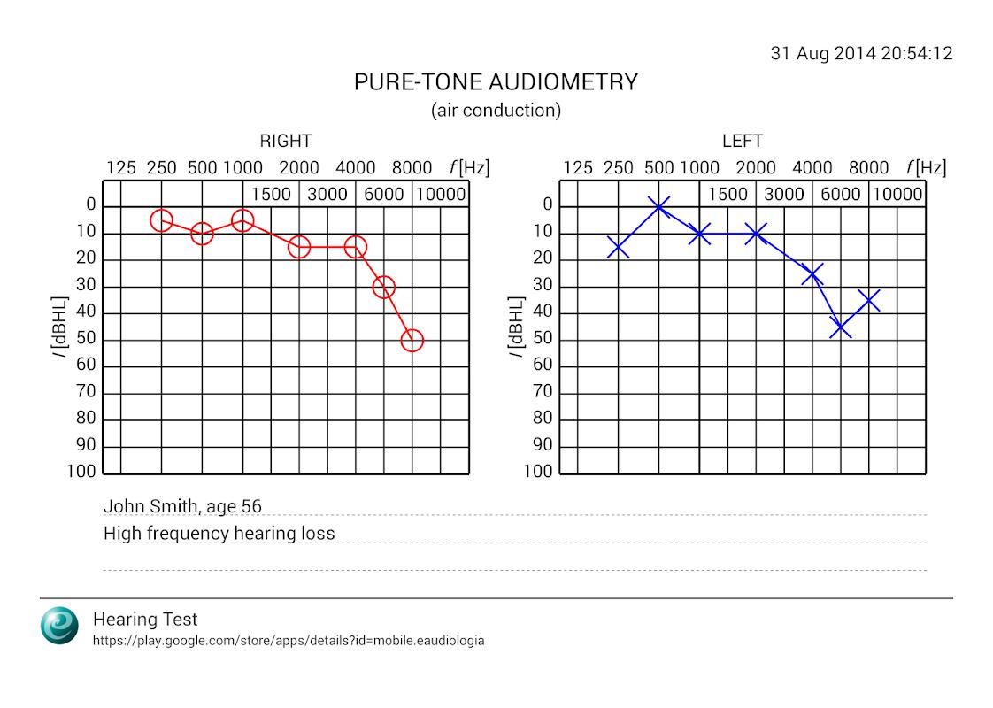 Hearing Test Pro screenshot 1