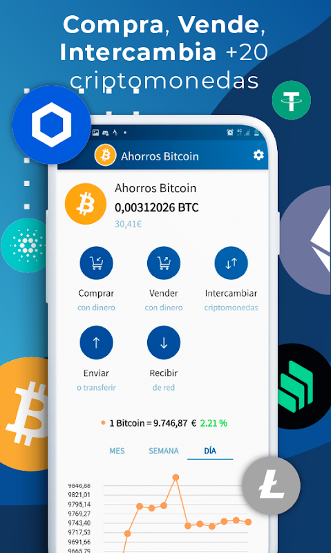 bitcoin comprar o vender negociação de ethereum