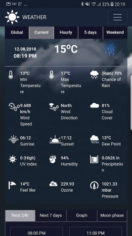 Weather forecast 1 4 Download APK for Android - Aptoide