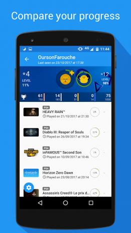YaPSNapp | Check PSN Dashboard, Stats & Friends Online 2 1 9