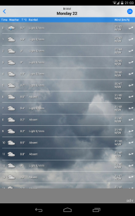 ilMeteo screenshot 6