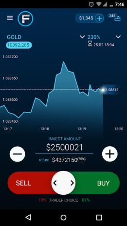 Best day trading forex broker app