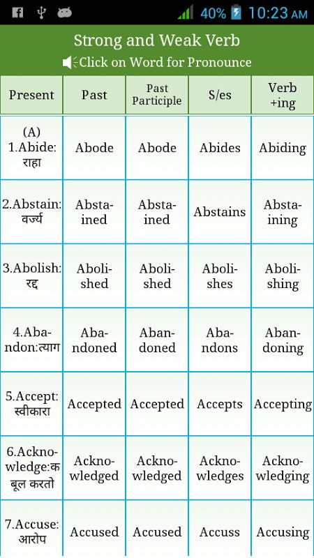 Profichart binare optionen