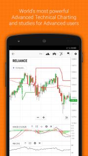 IIFL Markets - NSE BSE Mobile Stock Trading screenshot 7