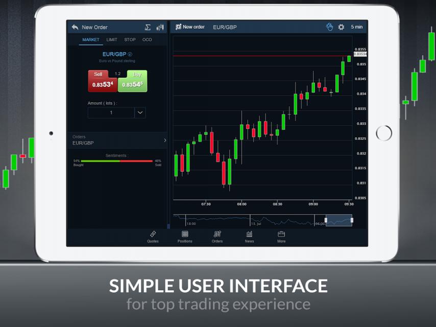 Forex gold trader 3.0 download