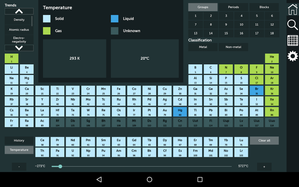 New Periodic Table Rsc Chemistry