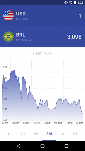 Real Time Exchange Rates 8 1 0
