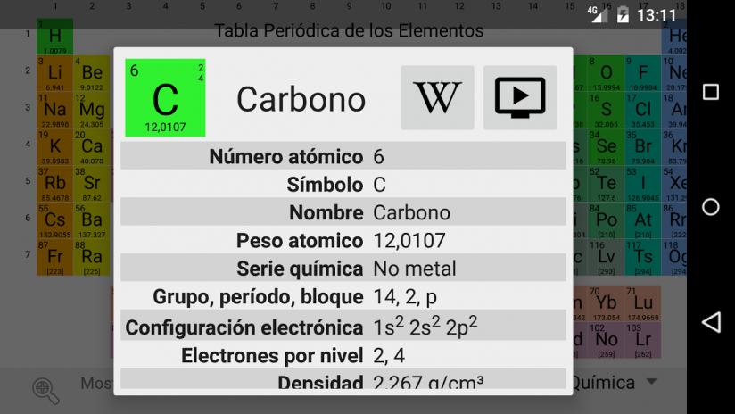Elementary tabla peridica 084 descargar apk para android aptoide elementary tabla periodica captura de pantalla 1 urtaz Images