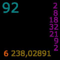 Tabla peridica de elementos 093 descargar apk para android aptoide icono de tabla periodica de elementos urtaz Image collections