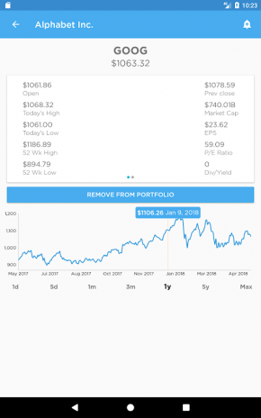 stock market tracker 1 4 2 download apk for android aptoide