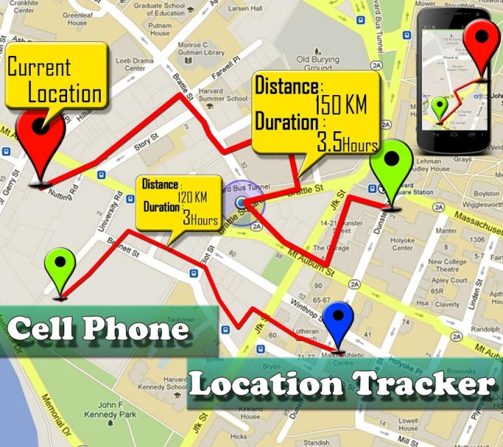 Image Result For Best Cell Phone Locator