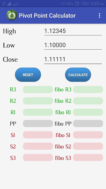 pivot point calculator forex download