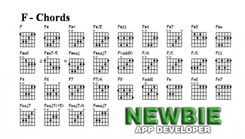 Guitar Chords and Lyrics 1.0 Download APK for Android - Aptoide