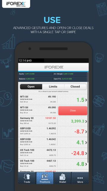 Forex apps virus