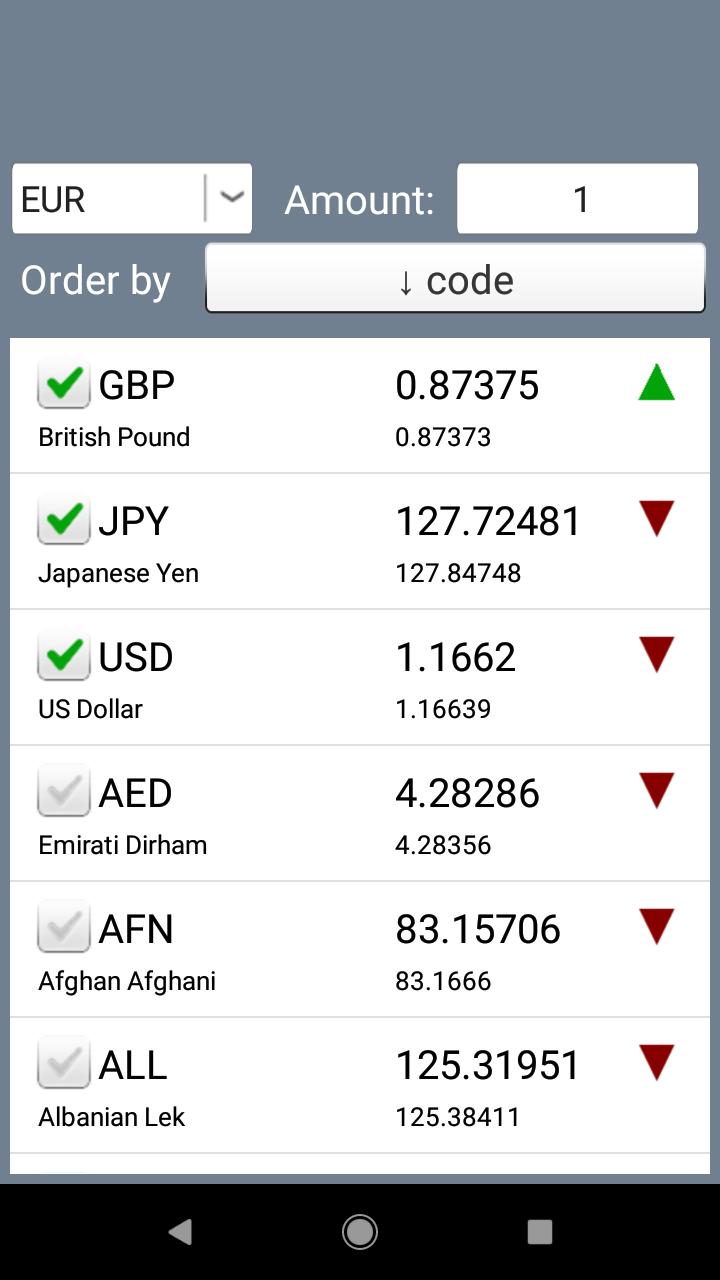 Conversor de moedas. Taxas de câmbio e calculadora offline screenshot 2