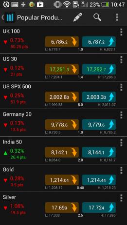 Forex Trading Game Apk - Cfx Point Trading