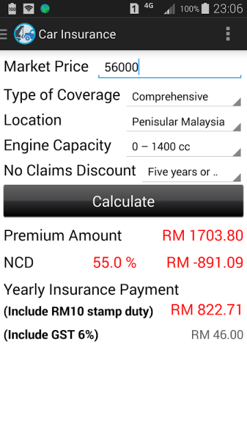 Car Loan Calculator Malaysia Download Apk For Android