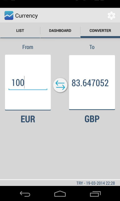 5 gulden forex review