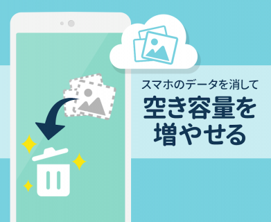 Yahoo!かんたんバックアップ-電話帳や写真を自動で保存 screenshot 4