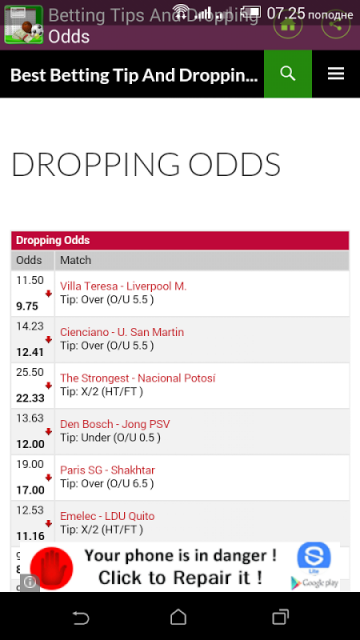 Dropping odds websites : Horse racing odds england