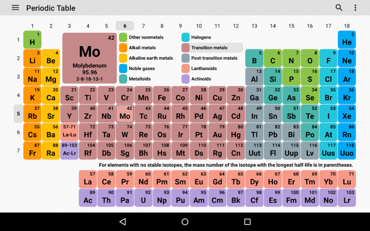 Periodic table 2018 chemistry in your pocket 630 download apk periodic table 2018 chemistry in your pocket screenshot 8 urtaz Images