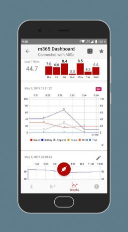m365 Dashboard 1 064 Download APK for Android - Aptoide