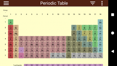 periodic table screenshot 1