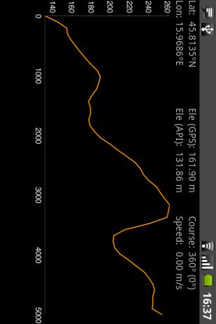 Elevation and Sea Depth - Aptoide