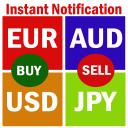Segnali Forex gratuiti - (Compra / Vendi)
