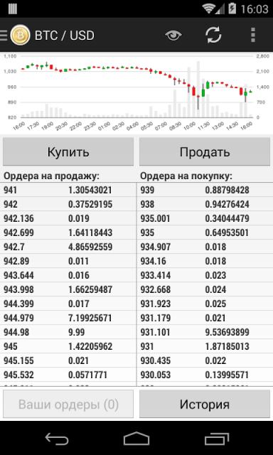 Btc traders login / thrushop-3izr5bxg cf