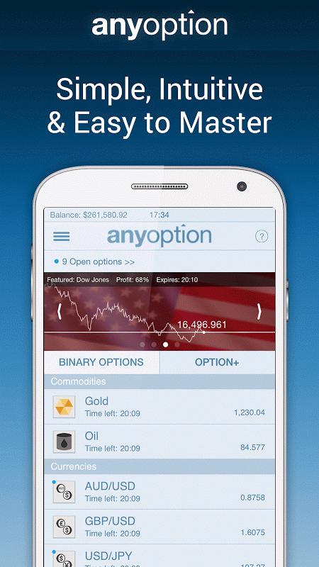 anyoption options bináris
