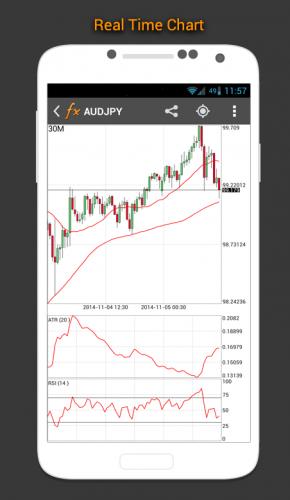 Forex Calendar, Market & News screenshot 4