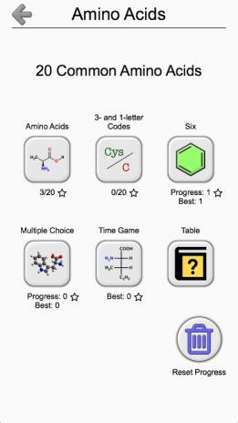 Aminosäuren Strukturen Namen Und Codes Quiz 21 Laden Sie