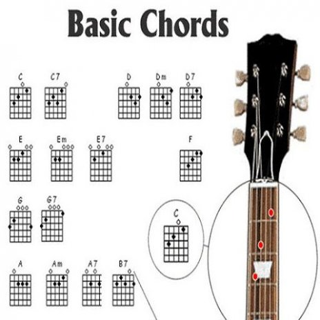 All Guitar Chords 1.0 Download APK for Android - Aptoide