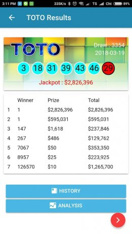 4D TOTO SWEEP Live Lotto results tool @ SG 1 0 1 Baixar APK