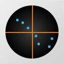 Location, Sensor & Radio Network Status
