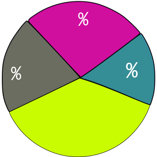 Pie Chart Maker 1 1 Download Android Apk Aptoide