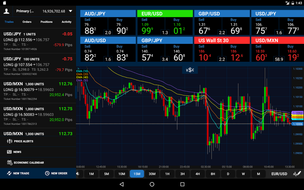 OANDA fxTrade for Android | Download APK for Android - Aptoide