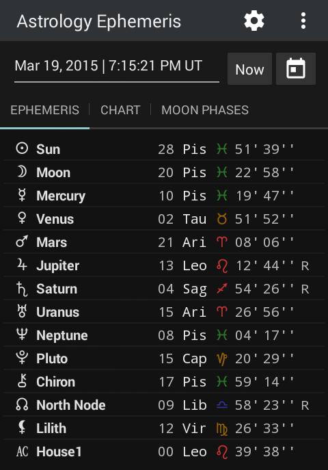 efemerides pro astrology