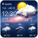 Widget delle previsioni del tempo