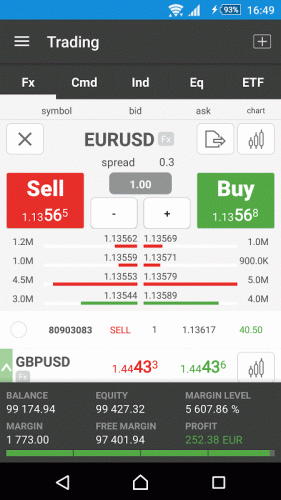 Apa Itu CFD Trading?