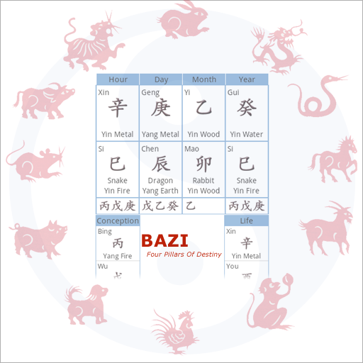 chinese bazi astrology apk