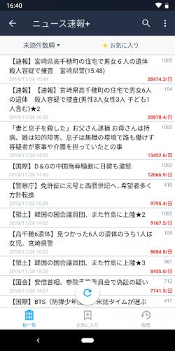 ニュース 速報 5ch ニュー速(嫌儲)の勢いランキング