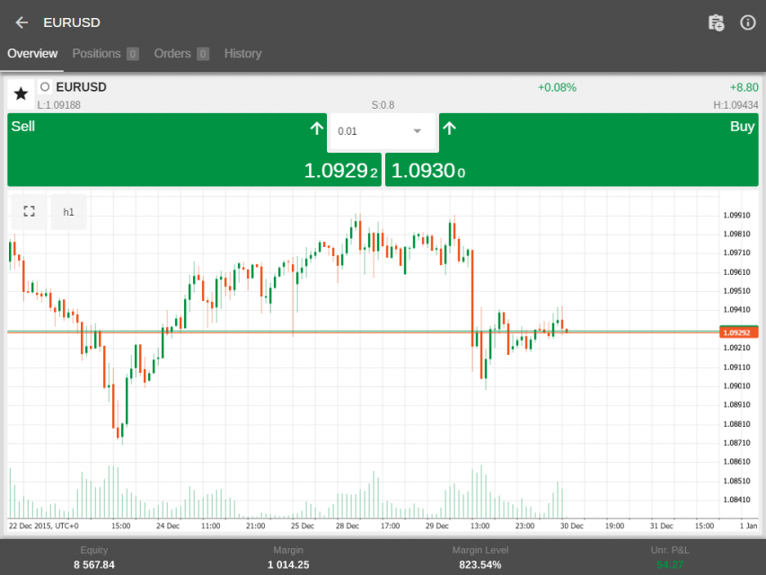 Forex indonesia android