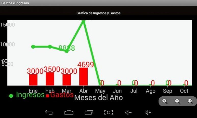 control de gastos diarios 1010 1 baixar apk para android aptoide