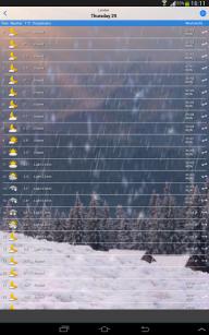 ilMeteo screenshot 10