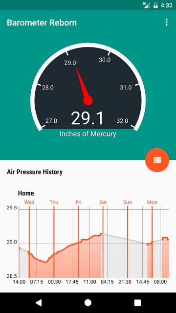 barometer reborn 2017 download apk for android aptoide. Black Bedroom Furniture Sets. Home Design Ideas